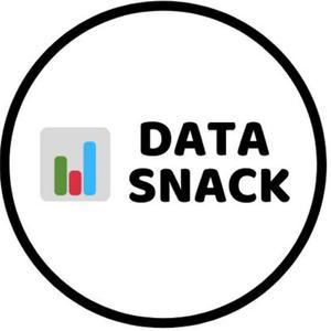 DataSnack